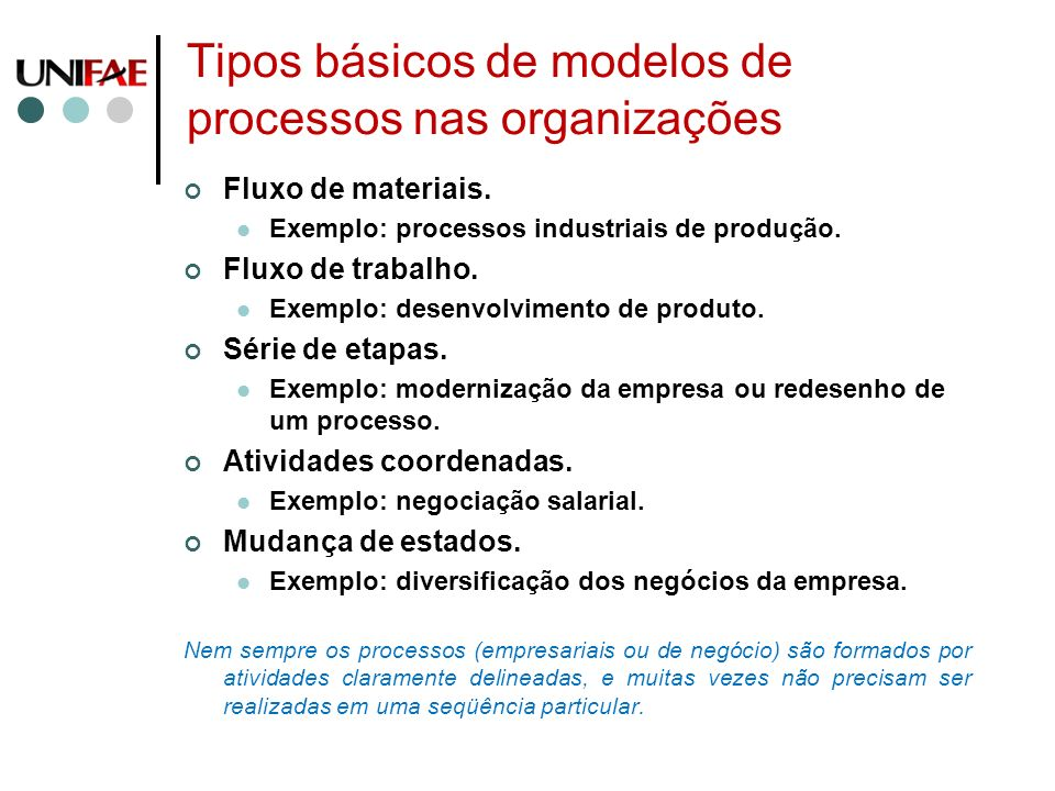 Tipos básicos de modelos de processos nas organizações
