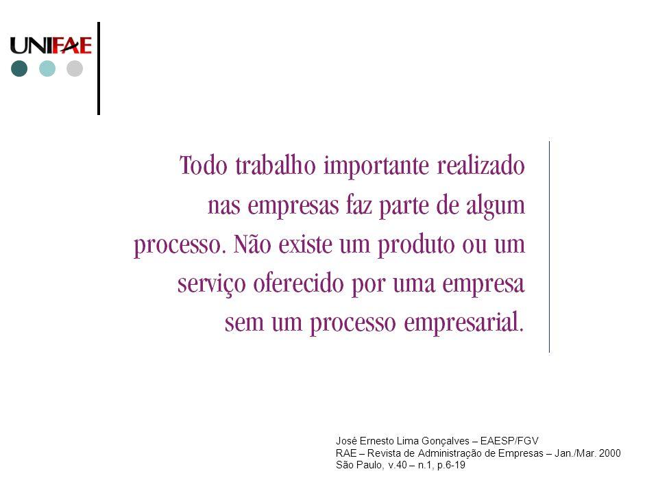 José Ernesto Lima Gonçalves – EAESP/FGV