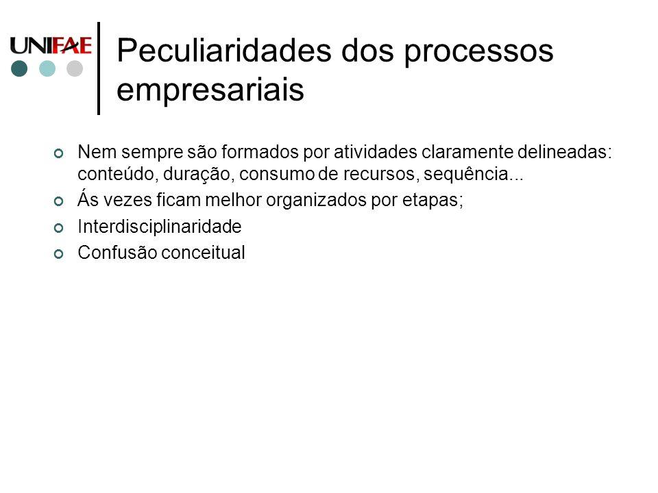 Peculiaridades dos processos empresariais