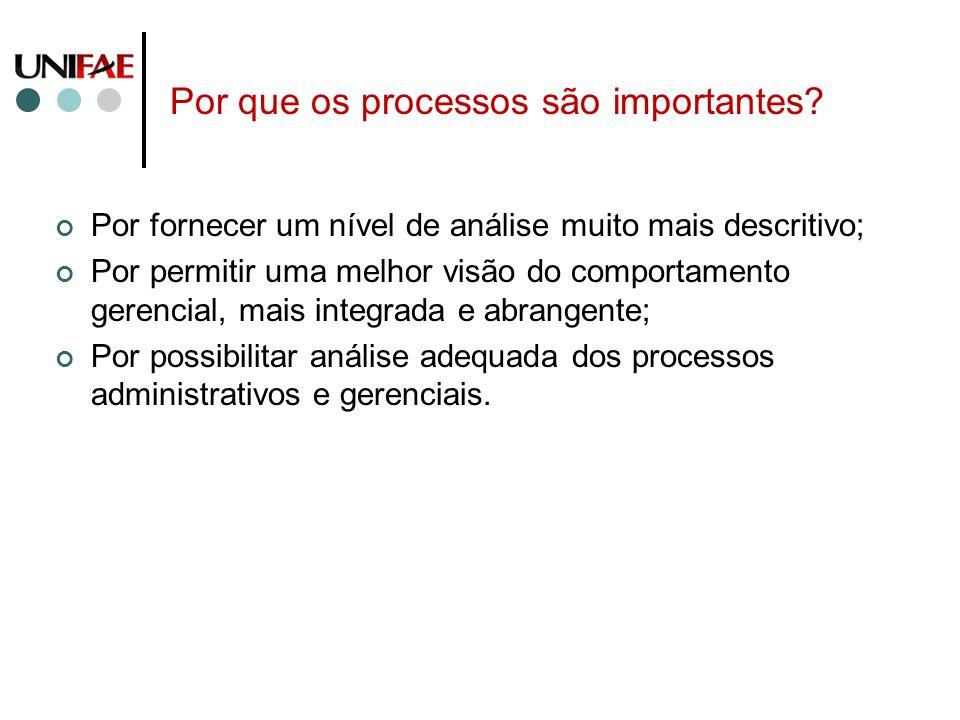 Por que os processos são importantes