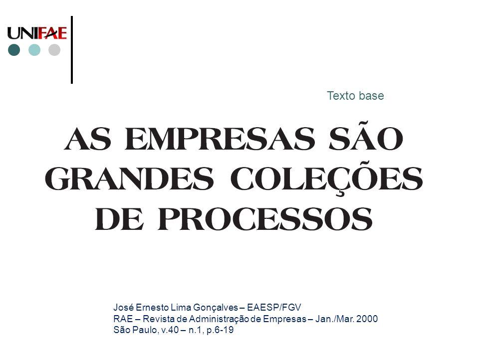 Texto base José Ernesto Lima Gonçalves – EAESP/FGV