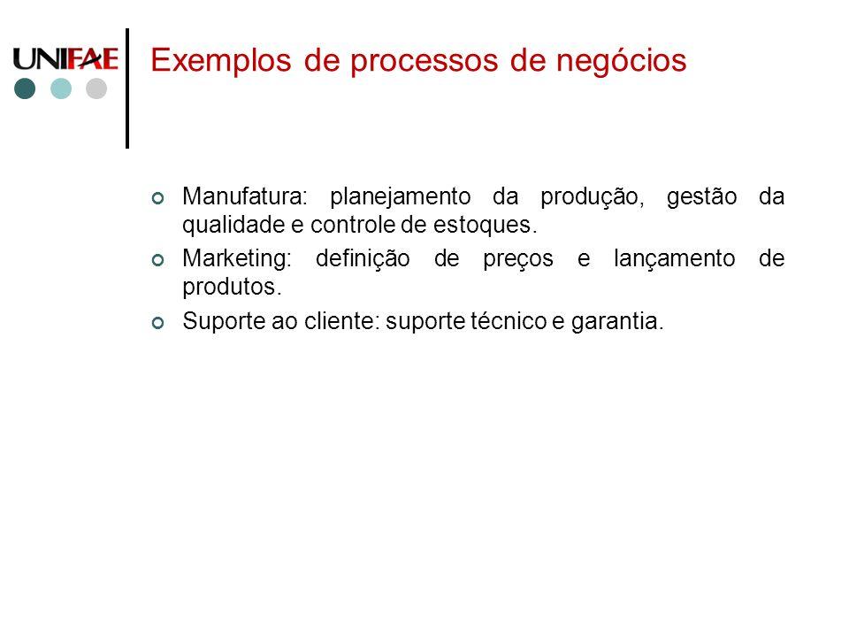 Exemplos de processos de negócios