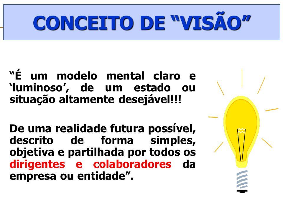 CONCEITO DE VISÃO É um modelo mental claro e 'luminoso', de um estado ou situação altamente desejável!!!