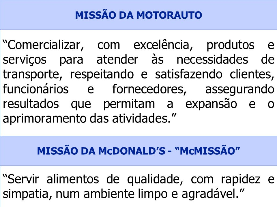 MISSÃO DA McDONALD'S - McMISSÃO