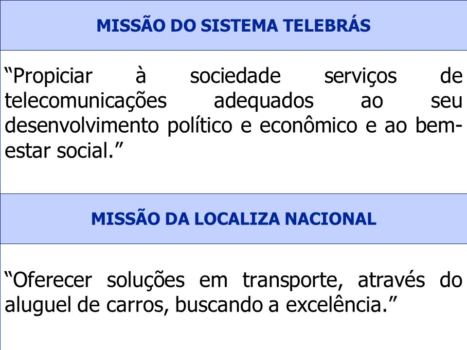 MISSÃO DO SISTEMA TELEBRÁS MISSÃO DA LOCALIZA NACIONAL