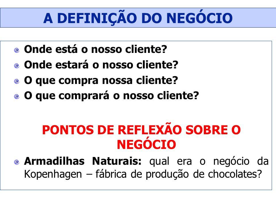 PONTOS DE REFLEXÃO SOBRE O NEGÓCIO