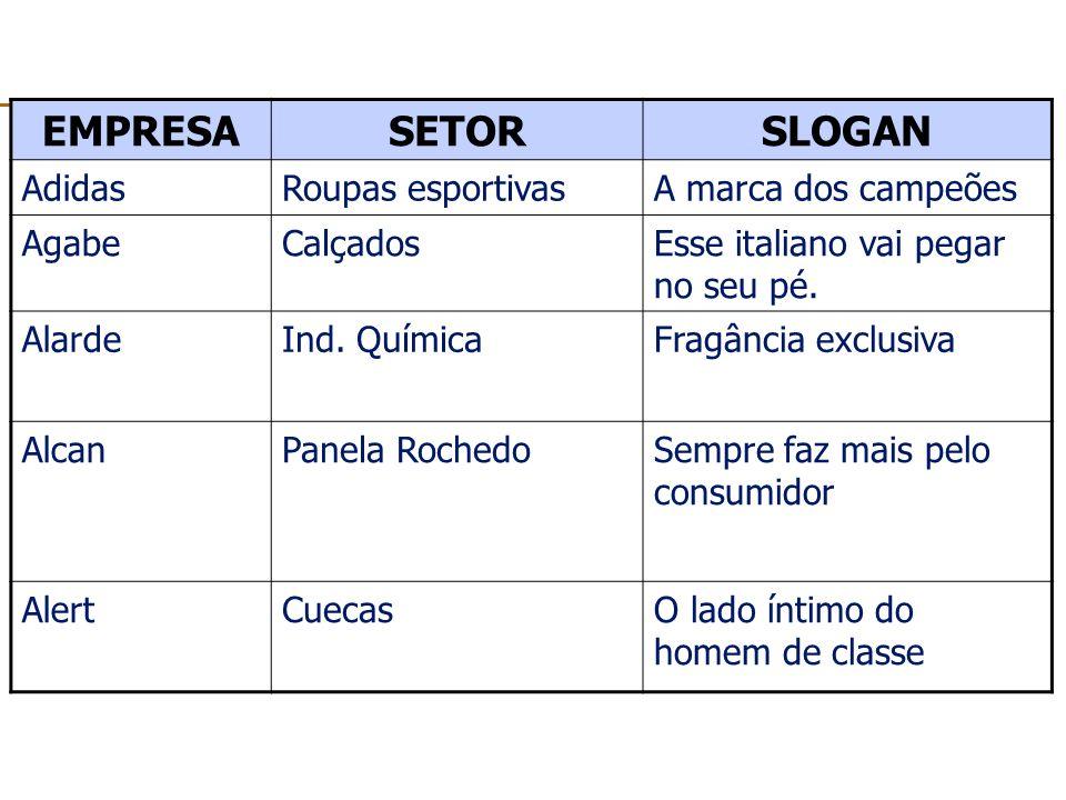 EMPRESA SETOR SLOGAN Adidas Roupas esportivas A marca dos campeões