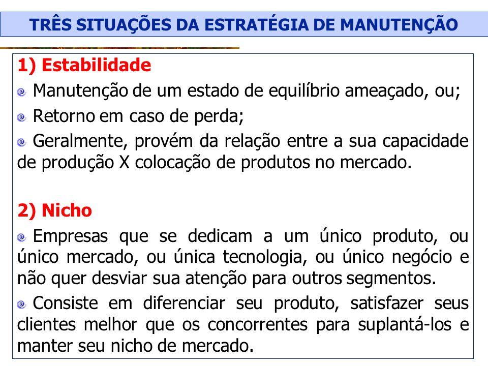 TRÊS SITUAÇÕES DA ESTRATÉGIA DE MANUTENÇÃO