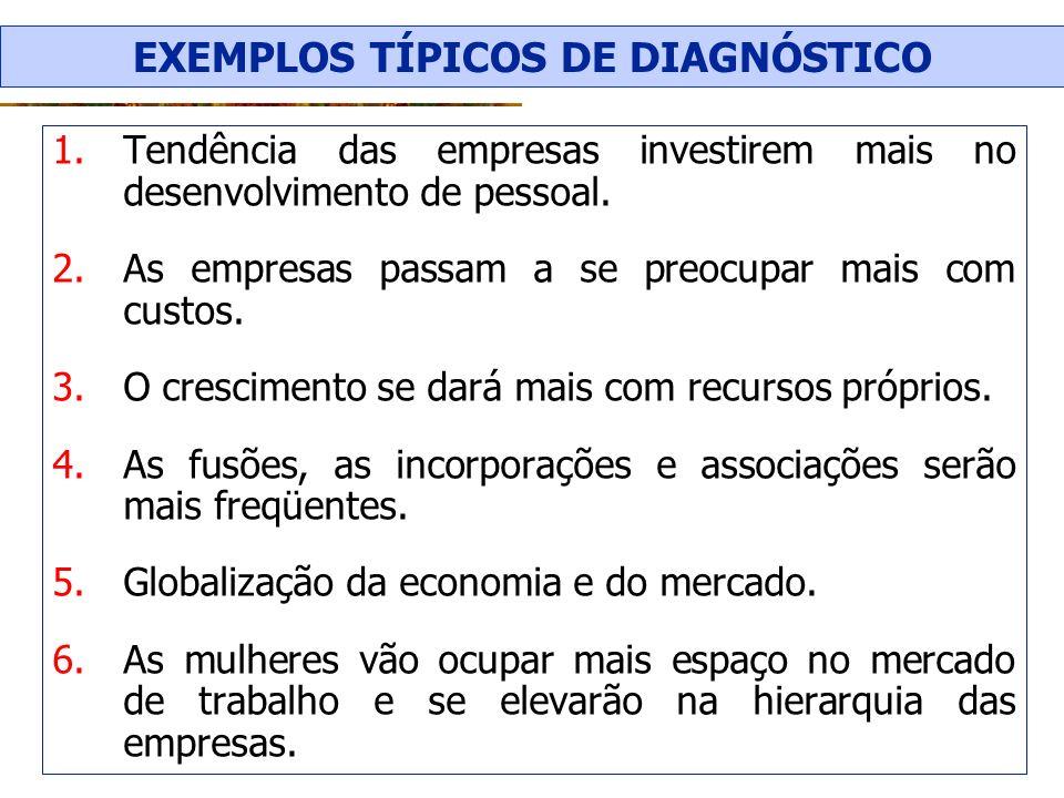 EXEMPLOS TÍPICOS DE DIAGNÓSTICO