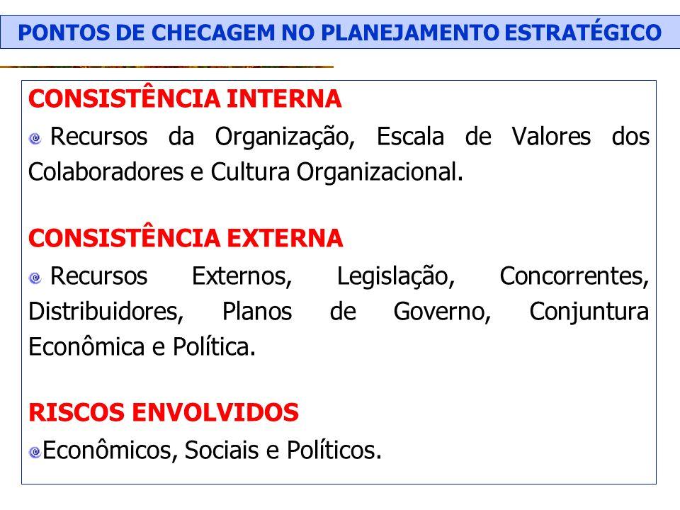 PONTOS DE CHECAGEM NO PLANEJAMENTO ESTRATÉGICO