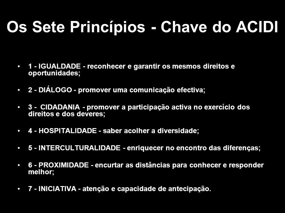 Os Sete Princípios - Chave do ACIDI