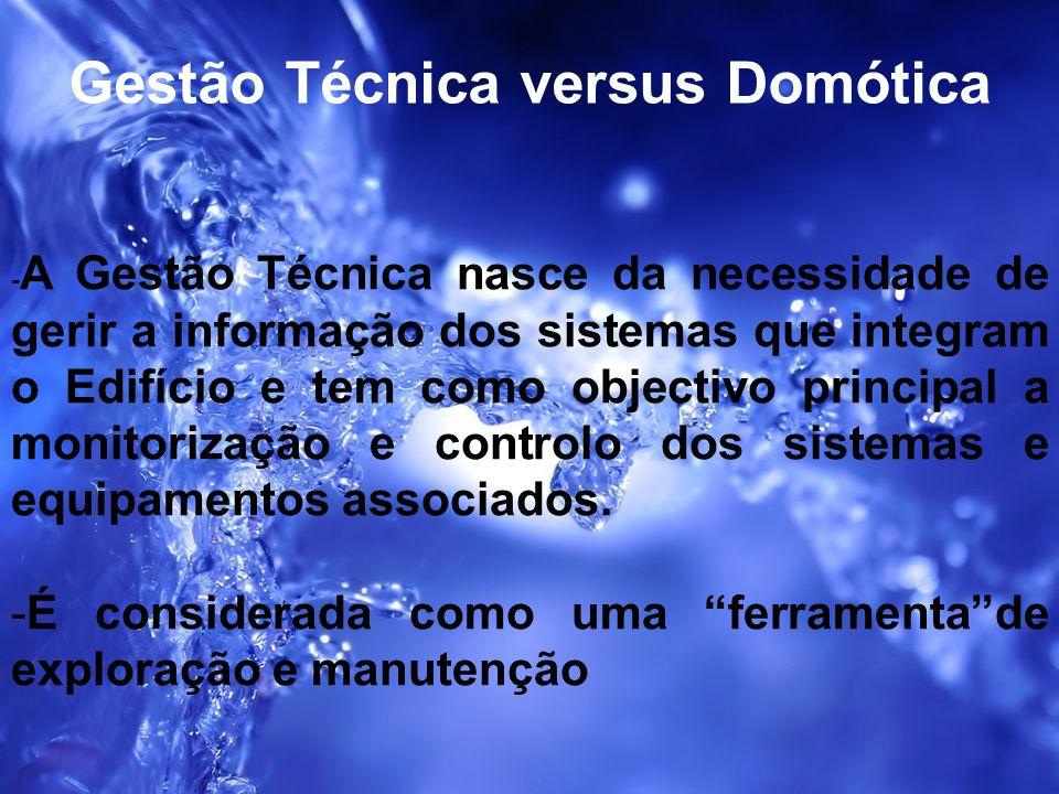Gestão Técnica versus Domótica
