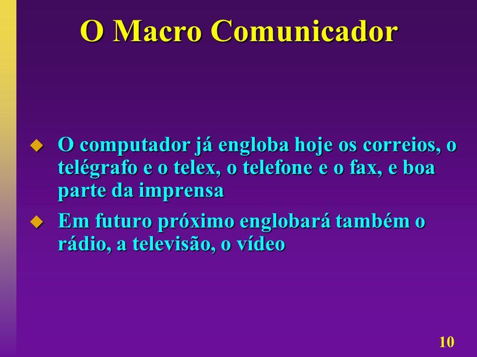 O Macro Comunicador O computador já engloba hoje os correios, o telégrafo e o telex, o telefone e o fax, e boa parte da imprensa.