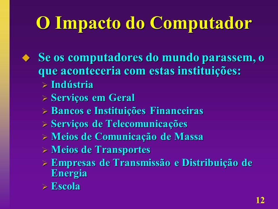 O Impacto do Computador
