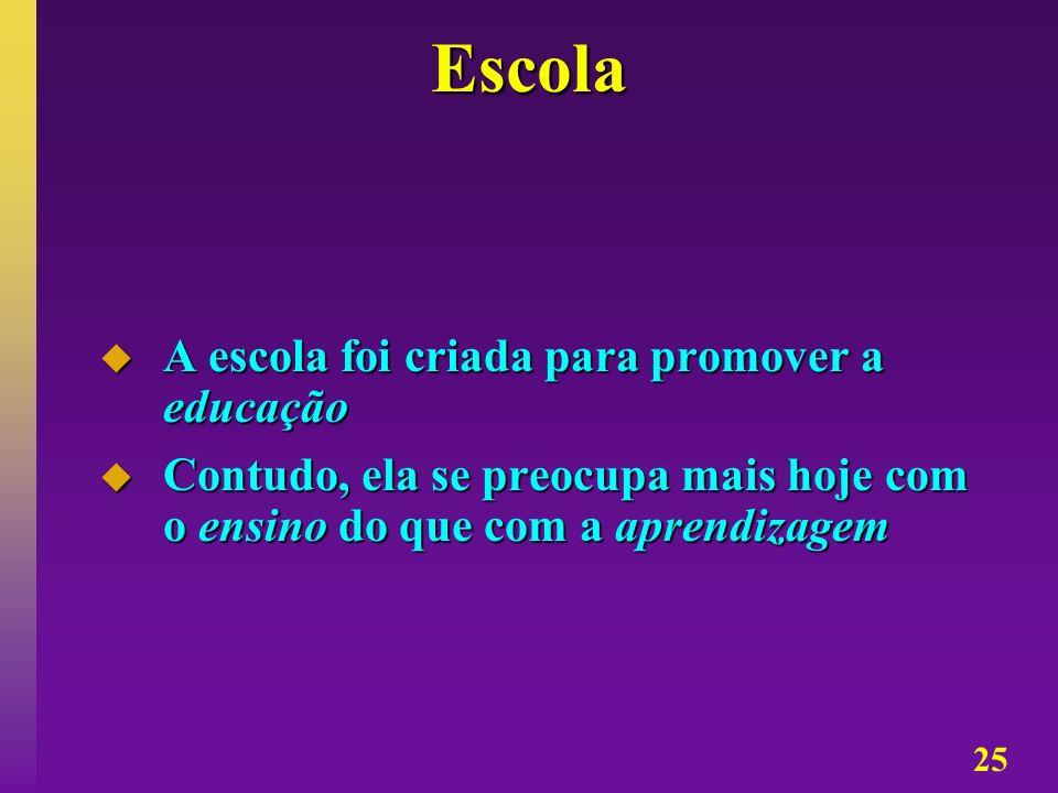 Escola A escola foi criada para promover a educação
