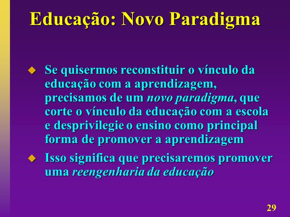 Educação: Novo Paradigma