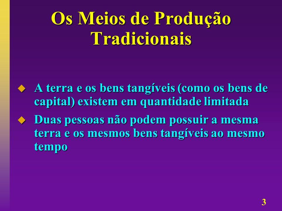 Os Meios de Produção Tradicionais