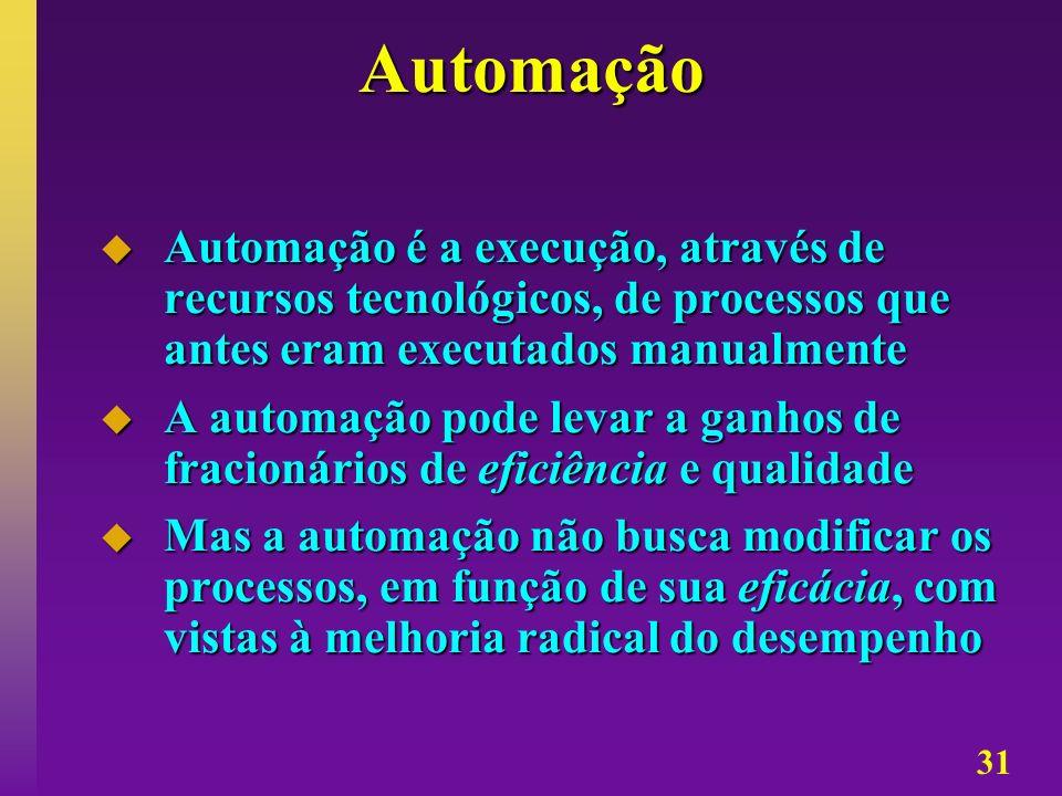 Automação Automação é a execução, através de recursos tecnológicos, de processos que antes eram executados manualmente.