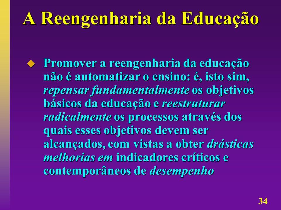 A Reengenharia da Educação