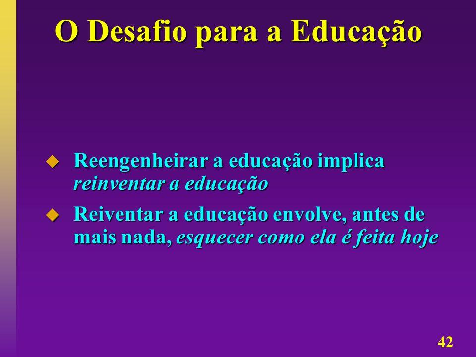 O Desafio para a Educação