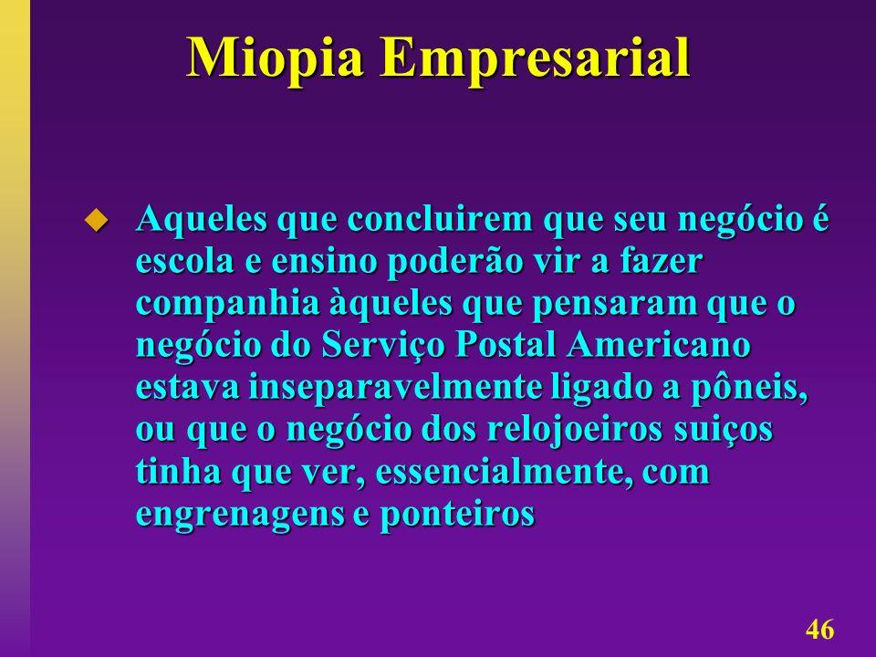 Miopia Empresarial