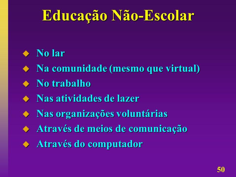 Educação Não-Escolar No lar Na comunidade (mesmo que virtual)