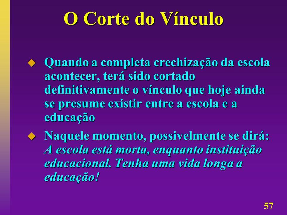 O Corte do Vínculo