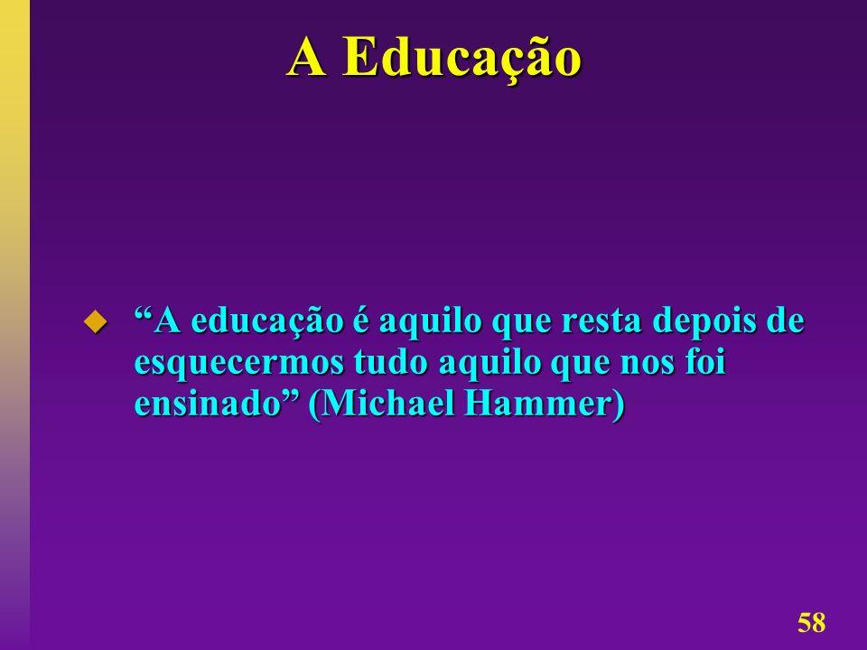 A Educação A educação é aquilo que resta depois de esquecermos tudo aquilo que nos foi ensinado (Michael Hammer)