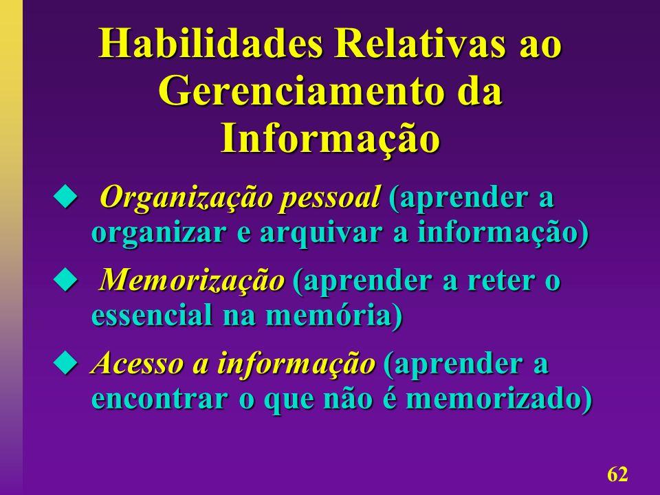 Habilidades Relativas ao Gerenciamento da Informação