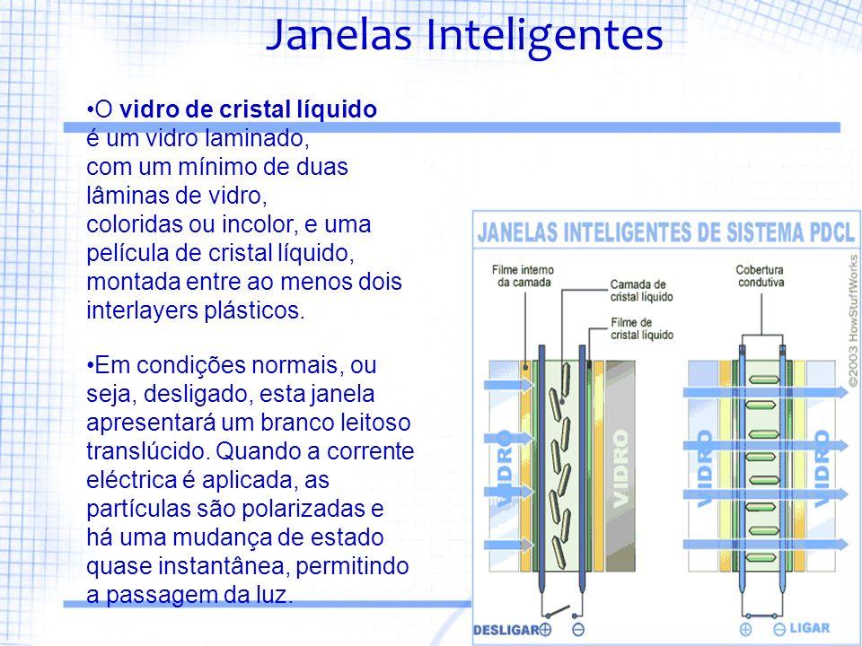 Janelas Inteligentes O vidro de cristal líquido é um vidro laminado,