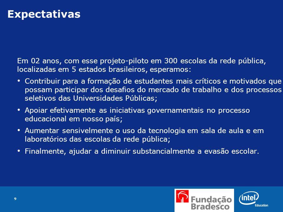 Expectativas Em 02 anos, com esse projeto-piloto em 300 escolas da rede pública, localizadas em 5 estados brasileiros, esperamos: