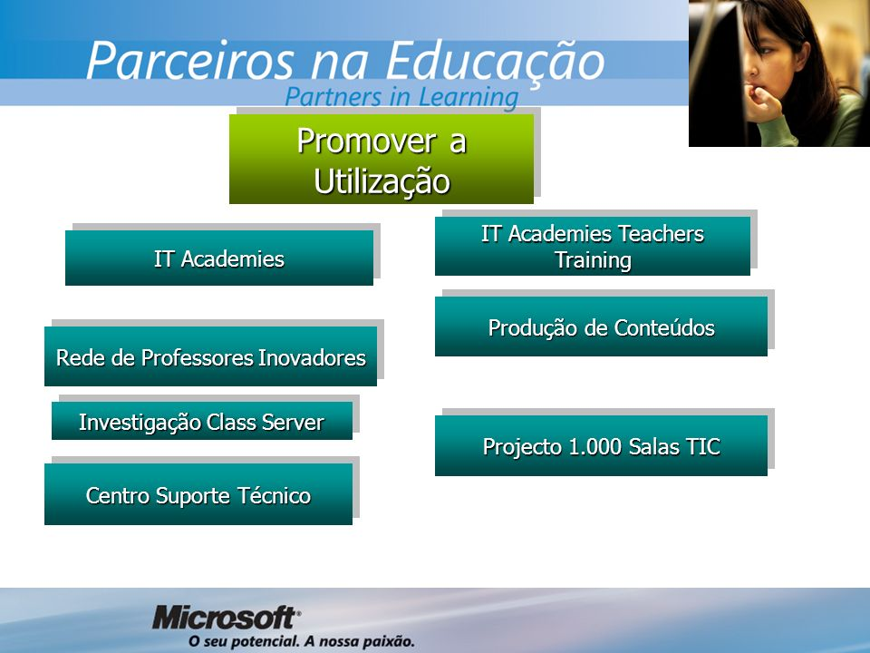 Promover a Utilização IT Academies Teachers Training IT Academies