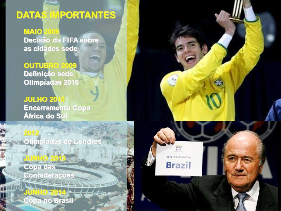 DATAS IMPORTANTES MAIO 2009 Decisão da FIFA sobre as cidades sede