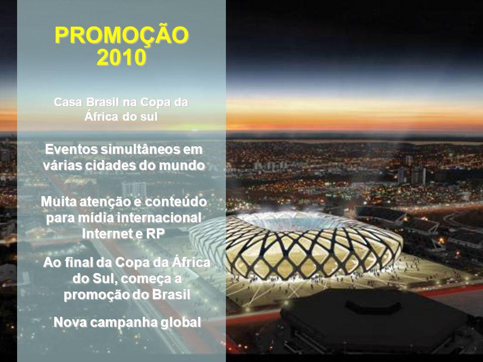 PROMOÇÃO 2010 Eventos simultâneos em várias cidades do mundo