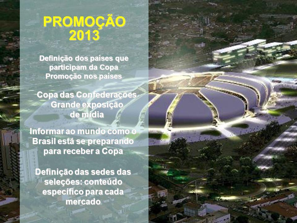 PROMOÇÃO 2013 Copa das Confederações Grande exposição de mídia