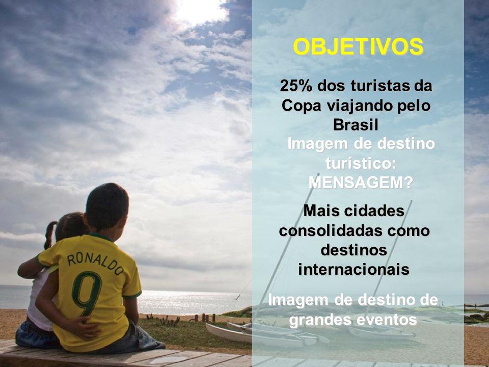 OBJETIVOS 25% dos turistas da Copa viajando pelo Brasil