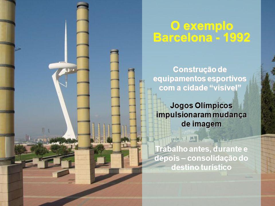 O exemplo Barcelona - 1992 Construção de equipamentos esportivos com a cidade visível Jogos Olímpicos impulsionaram mudança de imagem.