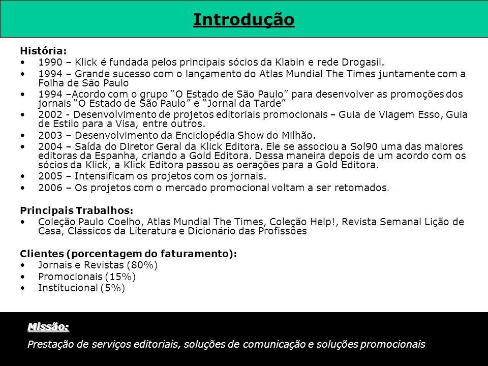 Introdução História: 1990 – Klick é fundada pelos principais sócios da Klabin e rede Drogasil.
