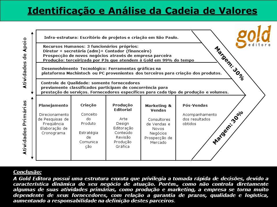 Identificação e Análise da Cadeia de Valores
