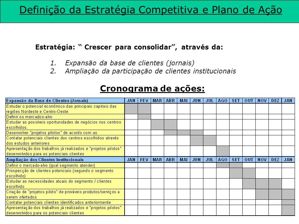 Definição da Estratégia Competitiva e Plano de Ação