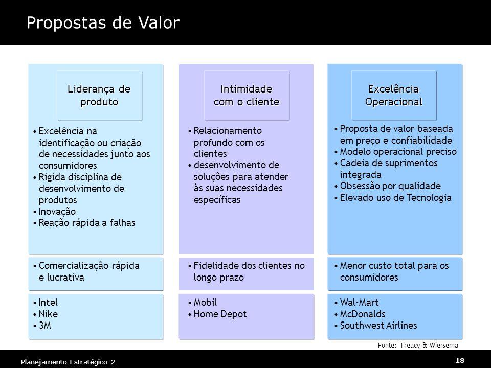 Propostas de Valor Liderança de produto Intimidade com o cliente
