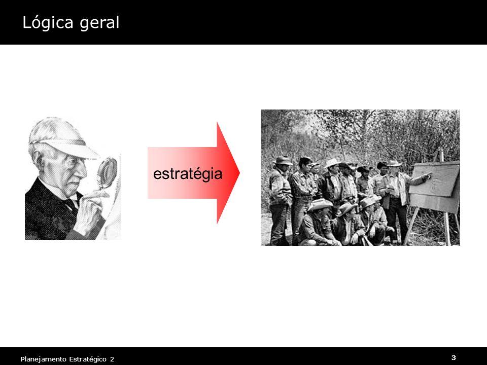 Lógica geral estratégia