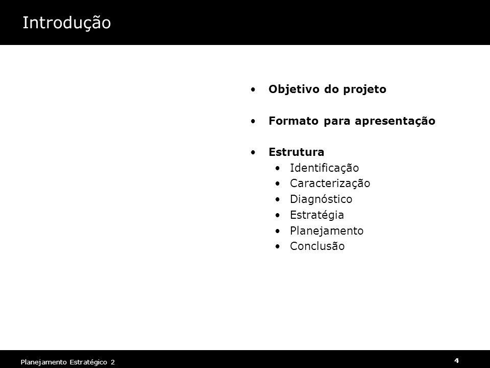 Introdução Objetivo do projeto Formato para apresentação Estrutura
