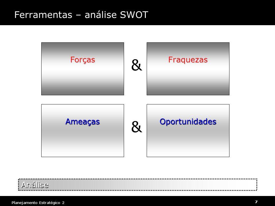 Ferramentas – análise SWOT