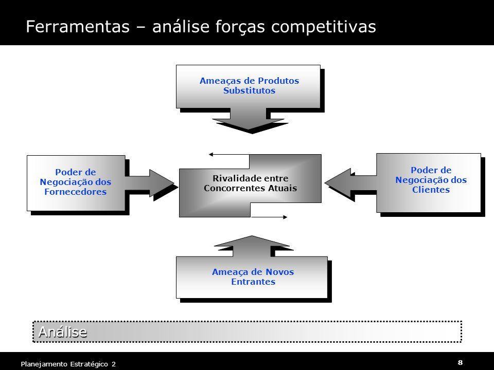 Ferramentas – análise forças competitivas