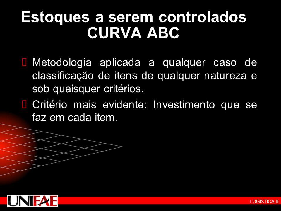 Estoques a serem controlados CURVA ABC