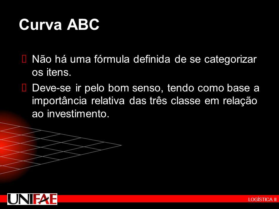 Curva ABC Não há uma fórmula definida de se categorizar os itens.