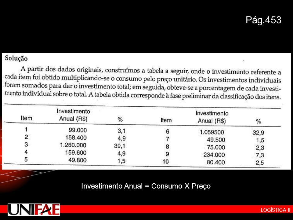 Pág.453 Investimento Anual = Consumo X Preço