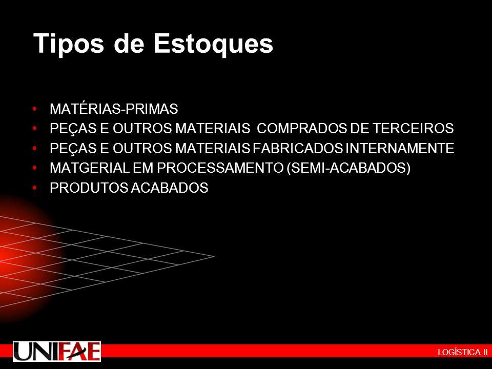 Tipos de Estoques MATÉRIAS-PRIMAS