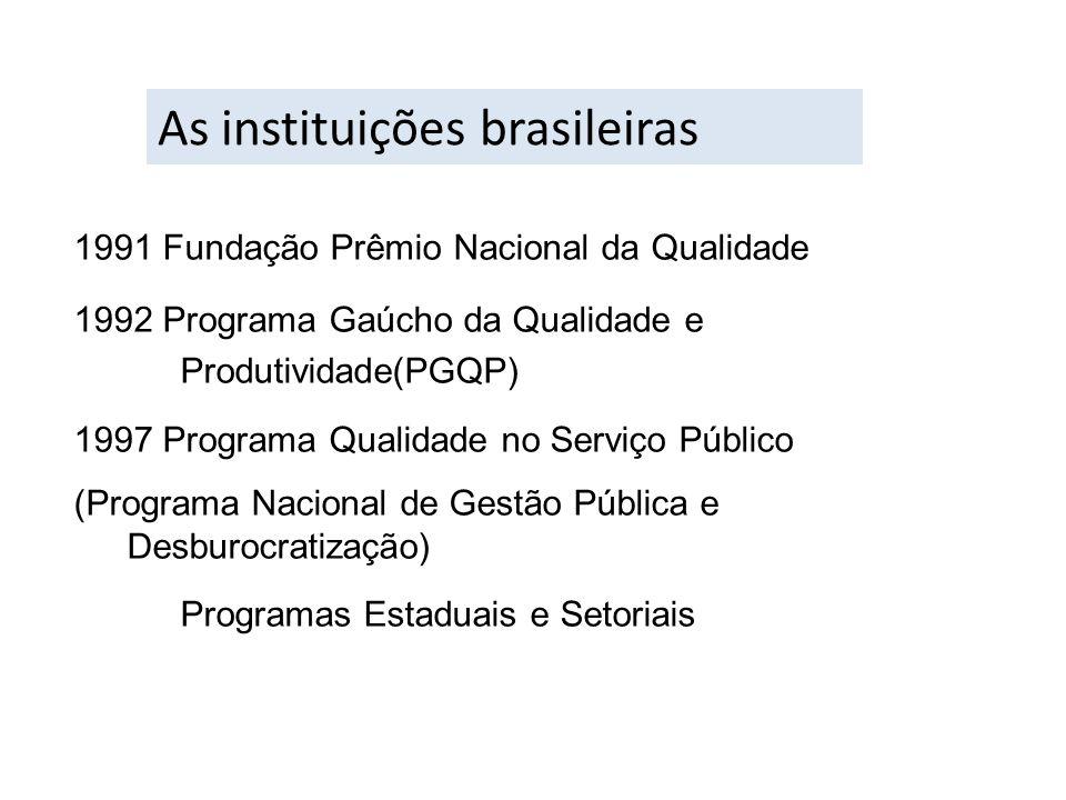 As instituições brasileiras